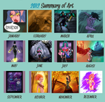 2012 Year of Art Meme by ArtByEdyn