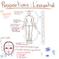 [FR] Tuto proportions by Clarika83