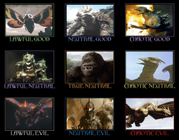 Godzilla Alignment Chart by ghidorah5464