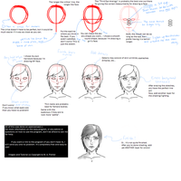 Face tutorial 1 by Shadnix