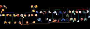 Complete MLP NextGen Family Tree by Everythingf4ngirl