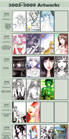improvement meme 03-09 by leinef