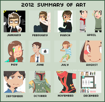 2012 -PIXEL- Summary of Art by TIEfighters