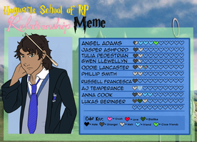 HSRP Relationship Meme (Updated 7/3/14) by GeoCaecias