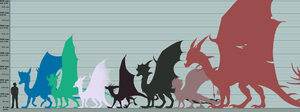 D'Island - Height chart by Fourth-Star