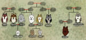 Blue  comic - family tree by HunterBeingHunted