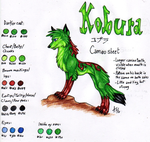 Cameo Sheet n.1: Kobura by ARVEN92