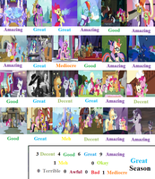 MLP Season 5 Scorecard by mlp-vs-capcom