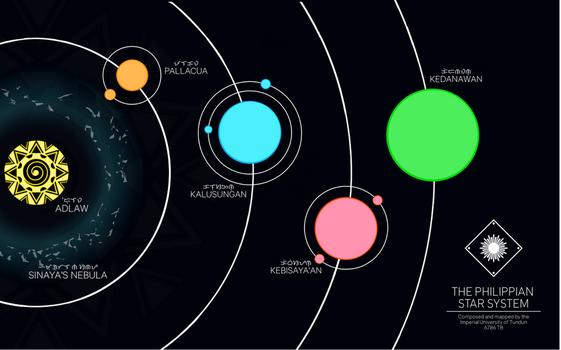 map | The Philippian Star System by vlitramonster