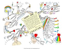 Happy and Creative Mind Map by Creativeinspiration