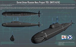 Soviet/Russian Alfa Class SSN ortho [new] by unusualsuspex
