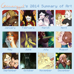 2014 Summary Of Art by Cecaangyal