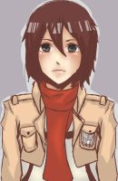 Shinkgei no Kyojin: Mikasa Ackerman by GodlyAppleJuice