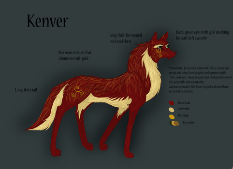 Character Sheet: Kenver by FeralFlames