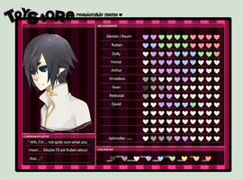 Heart chart : Amon by noizi