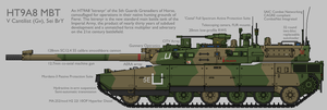 HT9A8 'Istrenyr' Main Battle Tank [Graphic] by SixthCircle