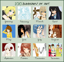 2010 Art Summary by EpicNeutral