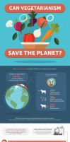 Can Vegetarianism Save The Planet? by Chris-Thomson