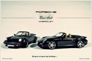 911 Cabrio set by Alex230