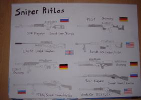Weapons: Snpier Rifles Page 1 by Shay-Tank-Dragon-41