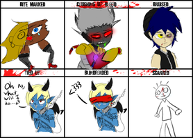 Character Abuse Meme by Cookie-Waffle