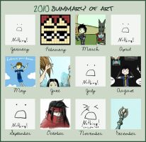 My uncreative 2010 by Silver1bow