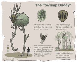 EW Design Challenge: Swamp Daddy by Chari-Artist