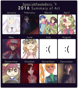 2016 Summary of Art by SpanishPandaHero