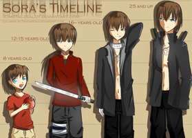 Timeline -colored- by Metal-Zealot