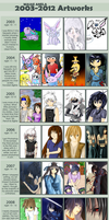 2003 - 2012 Improvement Meme by Masae