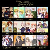 simply-lau's 2012 Summary of Art Meme by simply-lau