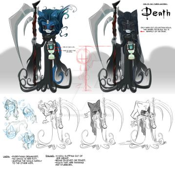 NEW CHARC-Lady Death Concept Art and Charc Bio by LiyuConberma