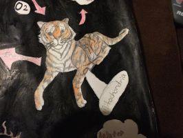 The only attempt at felines that I own... by Eminart-FP