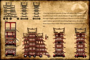 Chinese Convoy Orthod by Jessimie