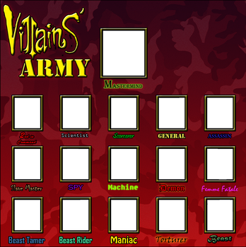 Villains' Army Meme - Blank Template by Moheart7