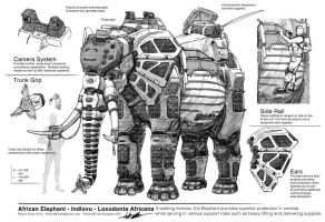 Big Five: Elephant Breakdown by CrazyAsian1