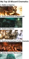 My Top 10 Blizzard Cinematic's by Abyss1