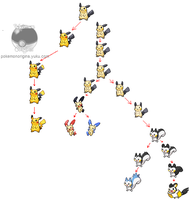 Updated Electric Mouse Tree by PkmnOriginsProject