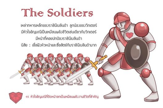 Character Profile : The Soldiers by wonderful7life