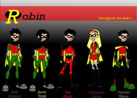 The robin evolution by becci005