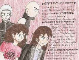 Greatest Bands of All Time by Mister-Saturn