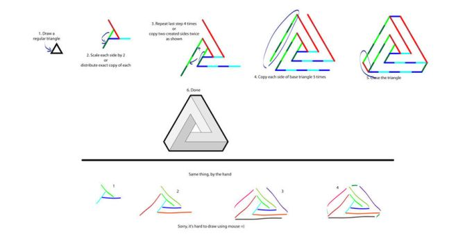 Penrose triangle tutorial by 4MaTC
