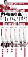 Dexter Infographic by Coleey