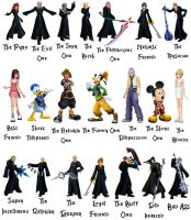 Kingdom Hearts Tag Your Friend by NintendoLover13
