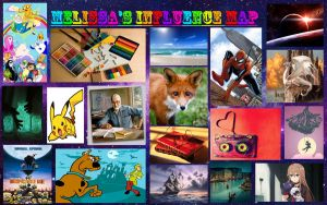 Melissa's Influence Map by Cobalt-Flame