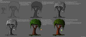 Step by Step Tutorial: Trees by Frostlines