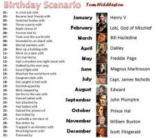 birthday scenario: tom hiddleston edition by Luckychannel