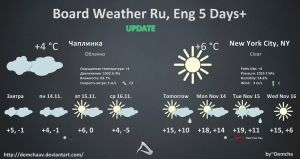 Board Weather Ru, Eng 5 Days+ by DemchaAV
