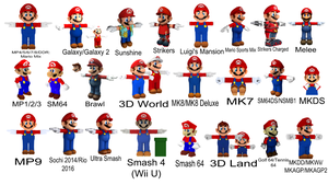 Mario 3D Model Comparison by KingBilly97