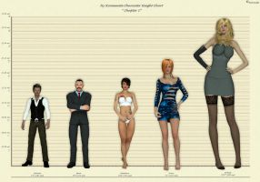 Height Chart for My Roommate (Chapter 1) by FaTerKCX